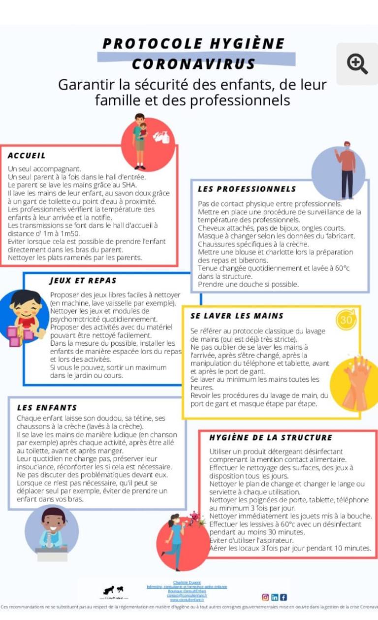 Protocole hygiène coronavirus